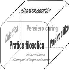 logo filosofia
