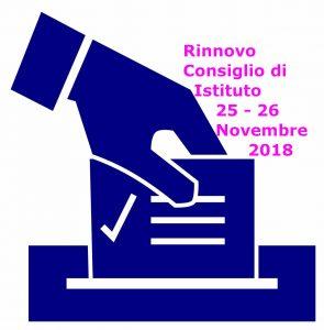 Votazioni CdI 2018
